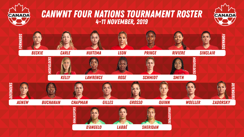 Canada Soccer announces squad for Women's National Team tournament in China